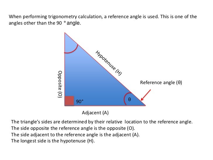 When performing trigonometry calculation, a reference angle is used. This is one of theangles other than the 90 ° angle.  ...