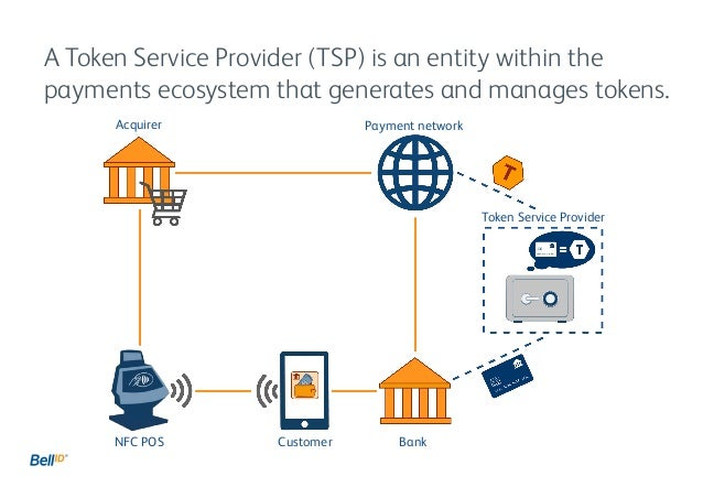what is a token service provider