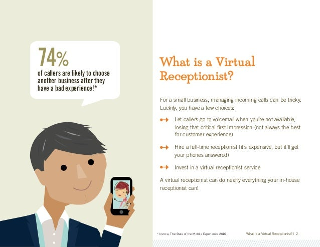 A Virtual Receptionist Service Can Benefit Your Business Introduction 3
