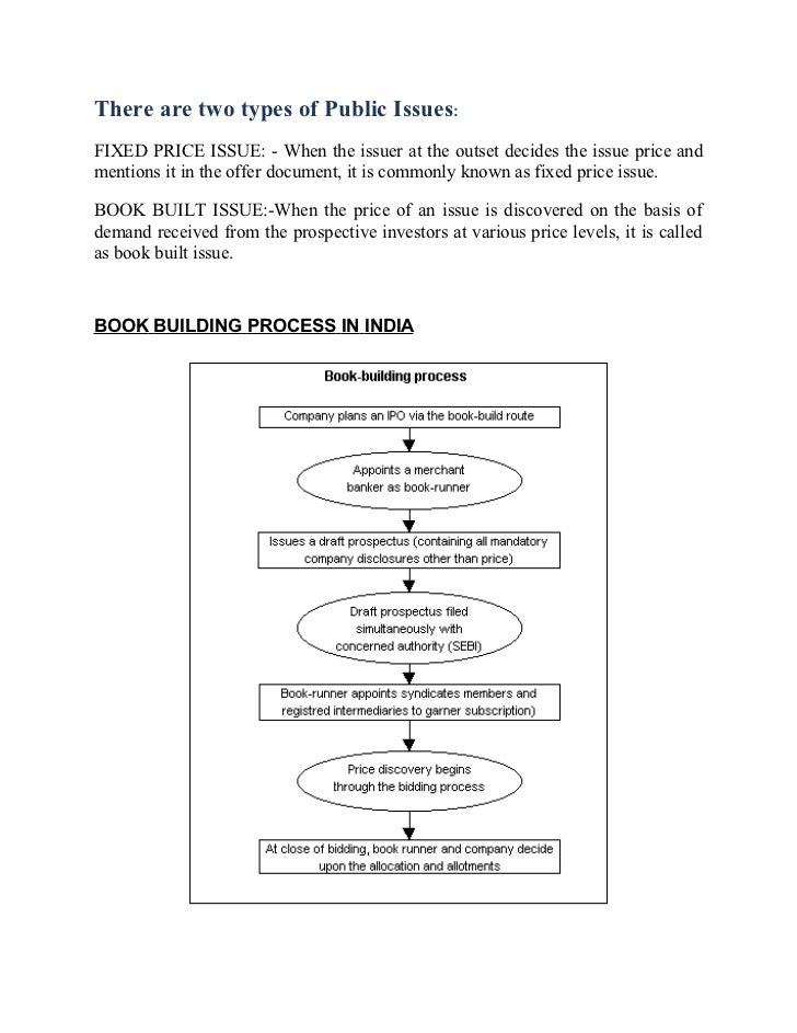 Fixed price and book building ipo