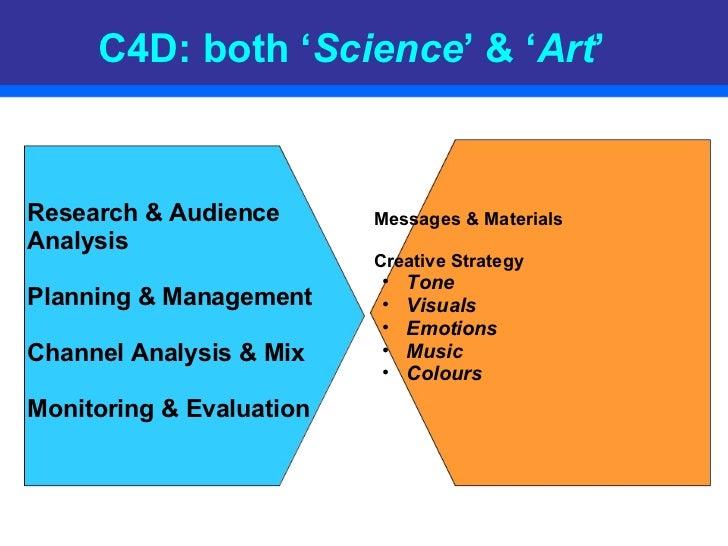 C4D: both ' Science ' & ' Art ' <ul><li>Messages & Materials </li></ul><ul><li>Creative Strategy </li></ul><ul><ul><li>Ton...