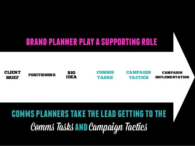 brand planner play a supporting role CLIENT BRIEF  POSITIONING  BIG IDEA  COMMS TASKS  CAMPAIGN CAMPAIGN IMPLEMENTATION TA...