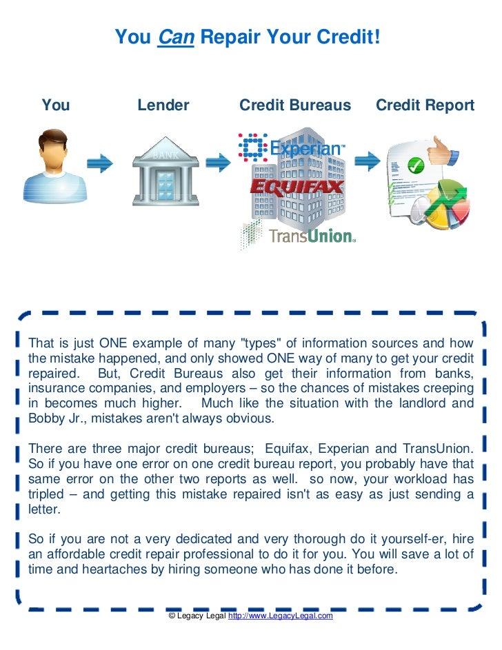 Credit Repair Experian
