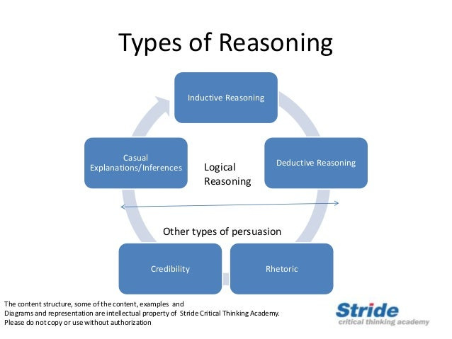 benefits of critical thinking in the decision-making processes