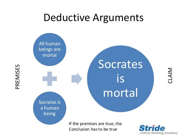the presentation critical elements and structure of a deductive argument The deductive argument in rhetoric is the to display the premise-conclusion structure of deductive though these are elements that regularly.