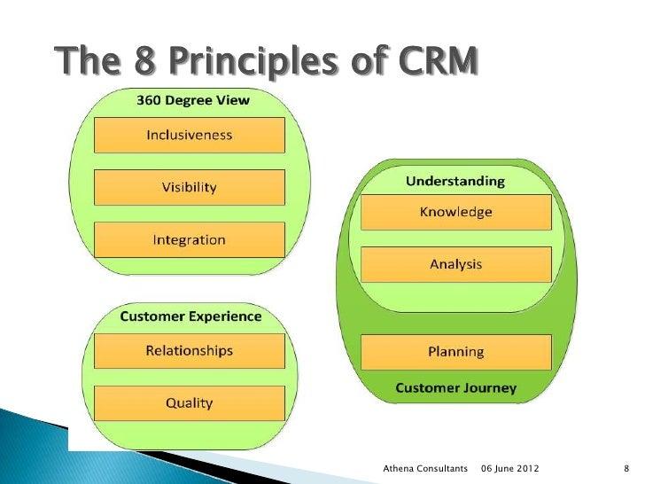 Regarding Workflow poor performance CRM