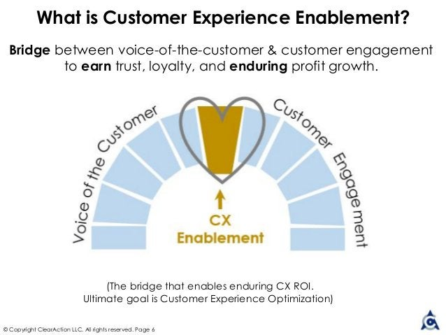 Bridge between voice-of-the-customer & customer engagement to earn trust, loyalty, and enduring profit growth. © Copyright...