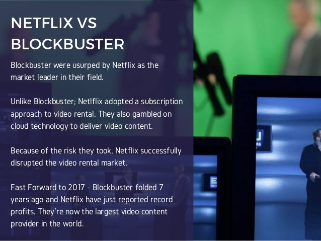 case application fast forwarding blockbuster answers How to write a business plan  in that case, you can dispense  if you have patents or are in the patent application process, .