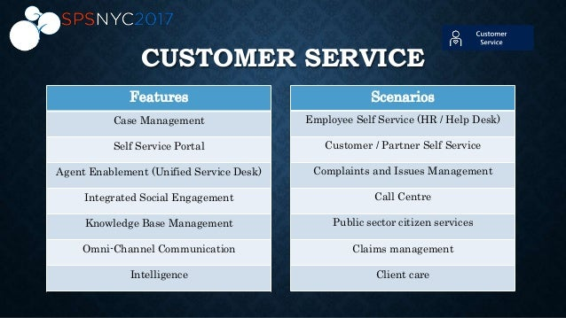 microsoft customer service complaints