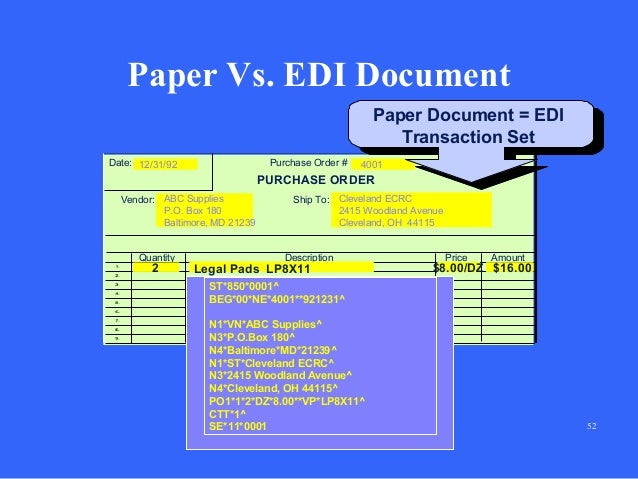a report on electronic data interchange Edifact is the international edi standard developed under the united is the international standard for electronic data interchange sales data report message.