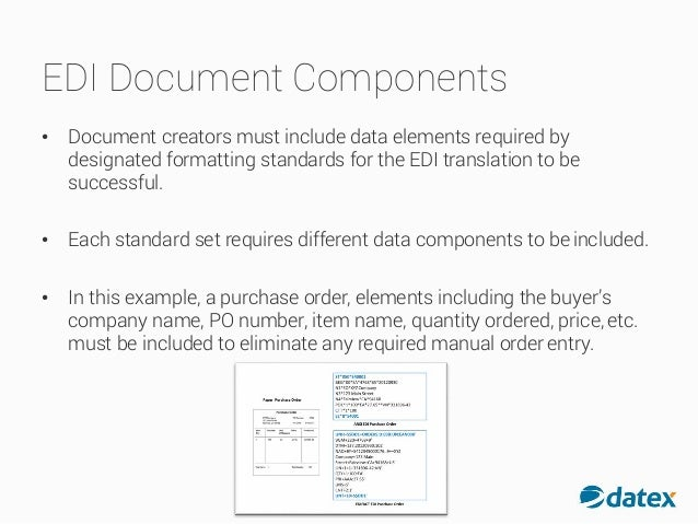 Edi ansi X12 Standards Manual