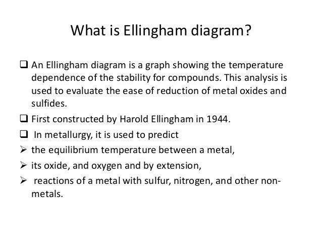 Nitrogen ellingham diagram auto electrical wiring diagram what is ellingham diagram pptxhabib rh slideshare net ellingham diagram boron ellingham diagram boron ccuart Gallery