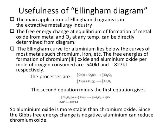 What is ellingham diagrampptxhabib continue 5 usefulness of ellingham diagram ccuart Gallery
