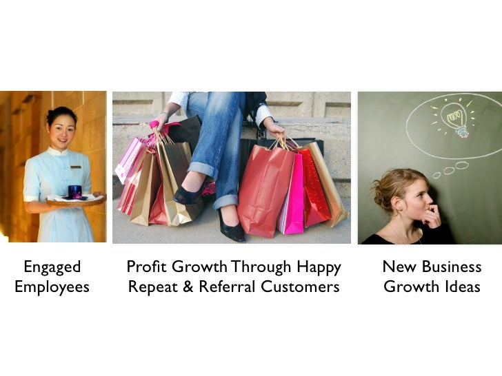 Engaged    Profit Growth Through Happy    New Business Employees   Repeat & Referral Customers   Growth Ideas