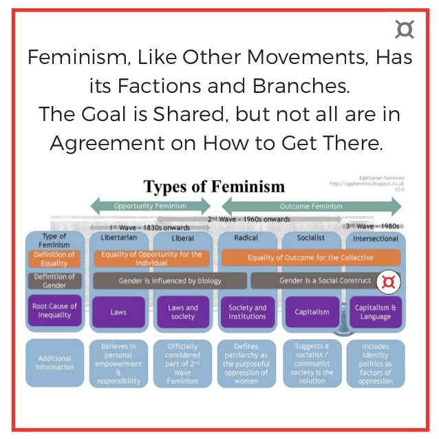 LiisBeth Presents: What is Feminism? A Primer for Modern Times