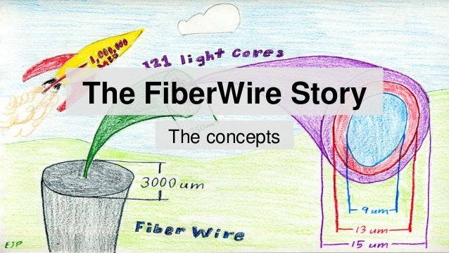 The FiberWire Story The concepts