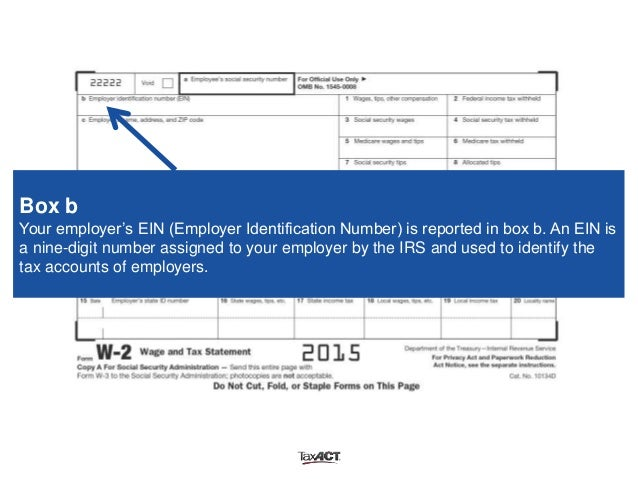 What Is Form W-2 and How Does It Work?