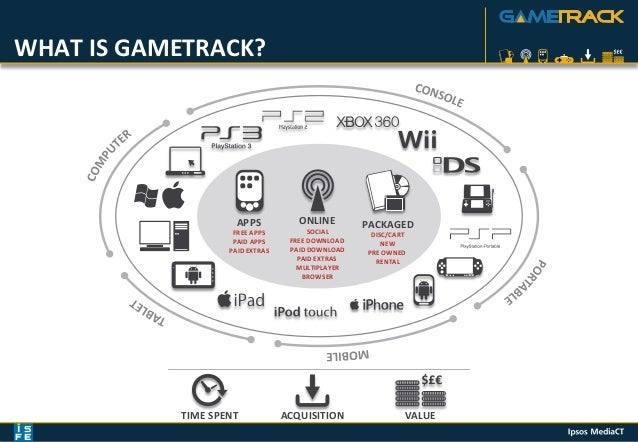 WHAT IS GAMETRACK?                    APPS            ONLINE        PACKAGED                    FREE APPS          SOCIAL ...