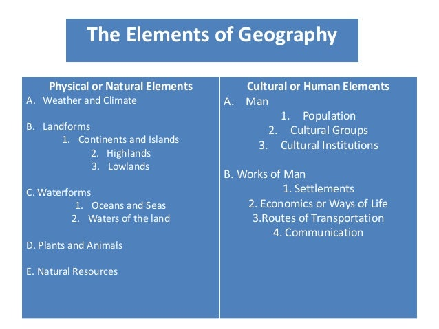 Social Geography 7 Physical Or Natural Elements