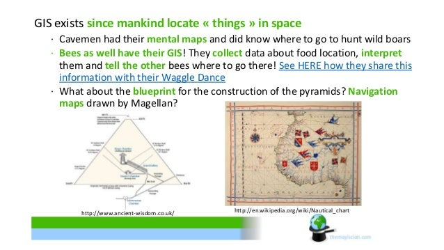 GIS exists since mankind locate « things » in space  ∙ Cavemen had their mental maps and did know where to go to hunt wild...