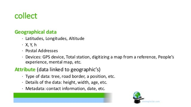 collect  Geographical data  ∙ Latitudes, Longitudes, Altitude  ∙ X, Y, h  ∙ Postal Addresses  ∙ Devices: GPS device, Total...