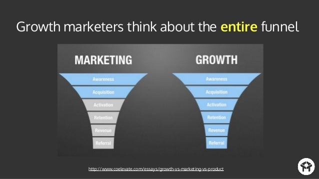 vs. traditional marketing organizations that are focused only on the first two layers http://www.coelevate.com/essays/grow...