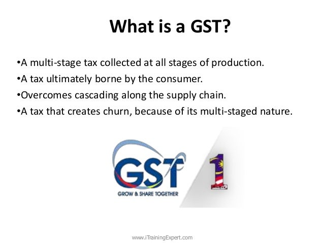 What Is Gst In Malaysia