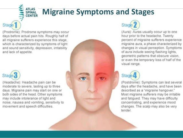 What is headaches and migraines