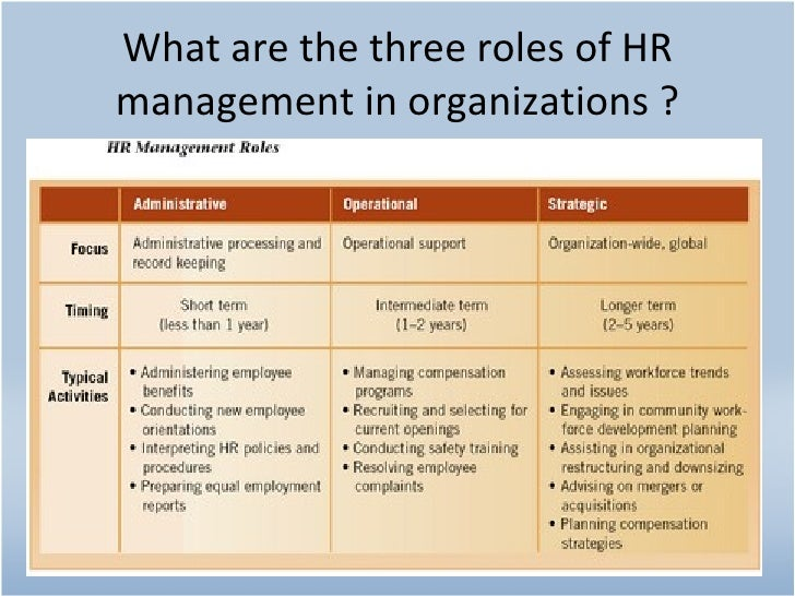 what is hris Human resources self service company : user id.