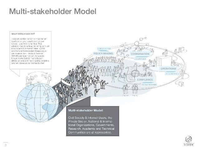 3 Multi-stakeholder Model!
