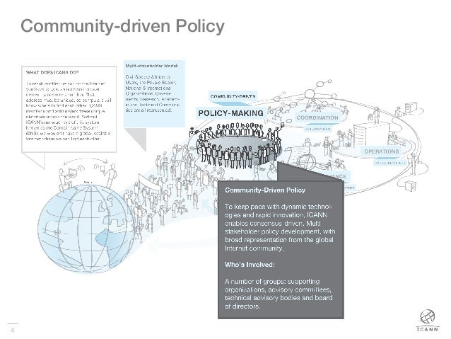 4 Community-driven Policy!