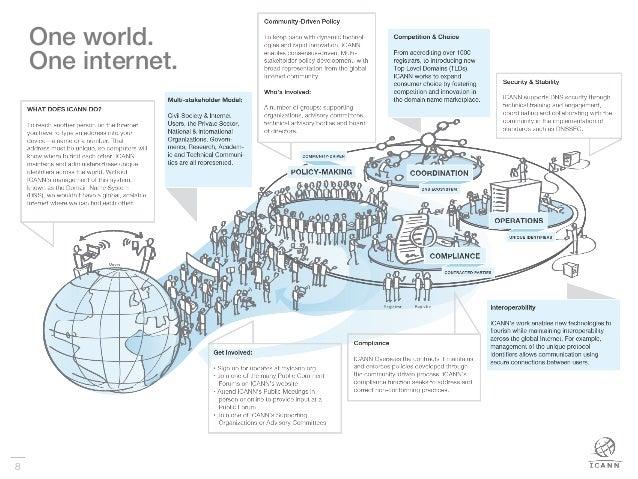 8 One world.! One internet. !