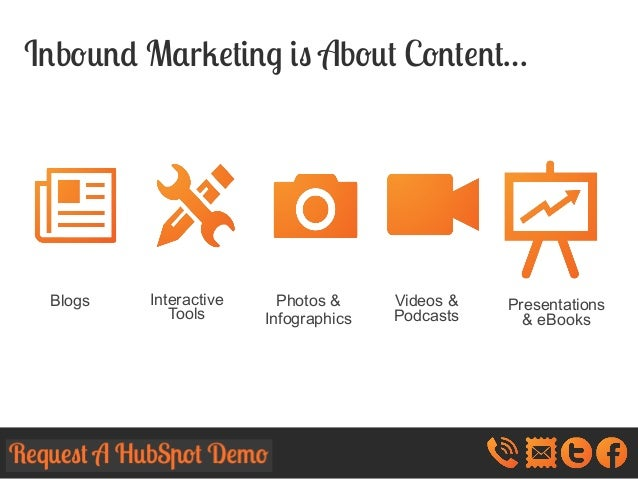 Inbound Marketing is About Content…  Blogs  Interactive Tools  Photos & Infographics  Videos & Podcasts  Presentations & e...