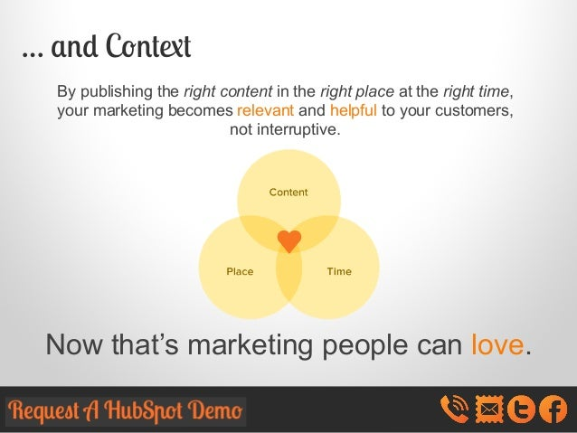 … and Context By publishing the right content in the right place at the right time, your marketing becomes relevant and he...