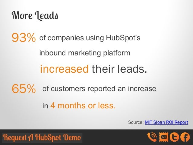 More Leads  93% of companies using HubSpot's inbound marketing platform  increased their leads.  65%  of customers reporte...