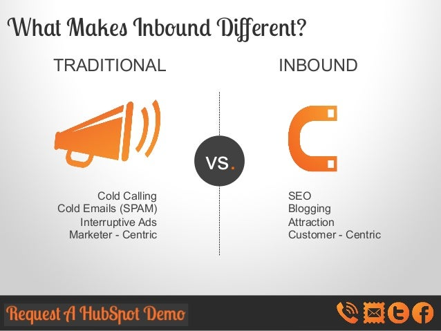 What Makes Inbound Different? TRADITIONAL  INBOUND  vs. Cold Calling Cold Emails (SPAM) Interruptive Ads Marketer - Centric...