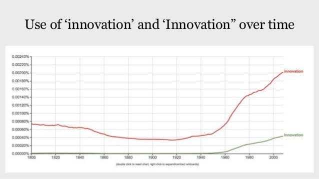 What Is Innovation — Really? Slide 2