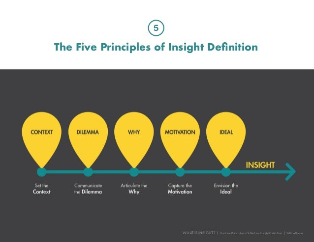 what is an insight