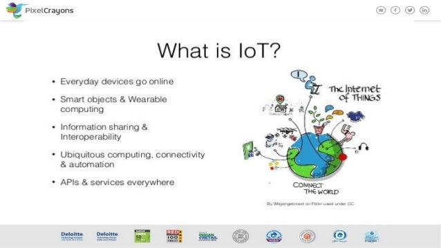 Internet Of Things Uses & Applications In Various ...