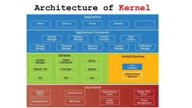 What is the best way to learn Linux kernel development ...