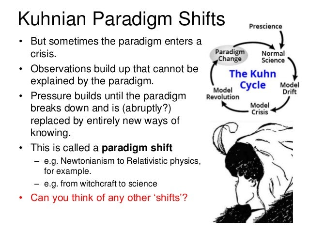 Thomas Kuhns Concept Of A Paradigm Shift Philosophy Essay College