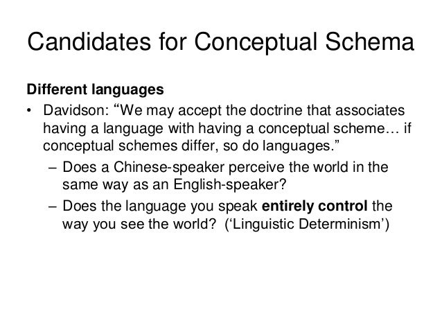 """Candidates for Conceptual Schema Different languages • Davidson: """"We may accept the doctrine that associates having a lang..."""