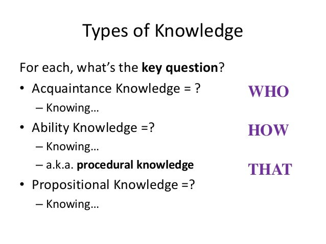 What is knowledge 2016 revision   types of knowledge Slide 3