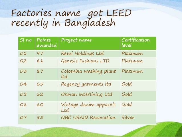 Leed certification in bangladesh for Platinum leed certification