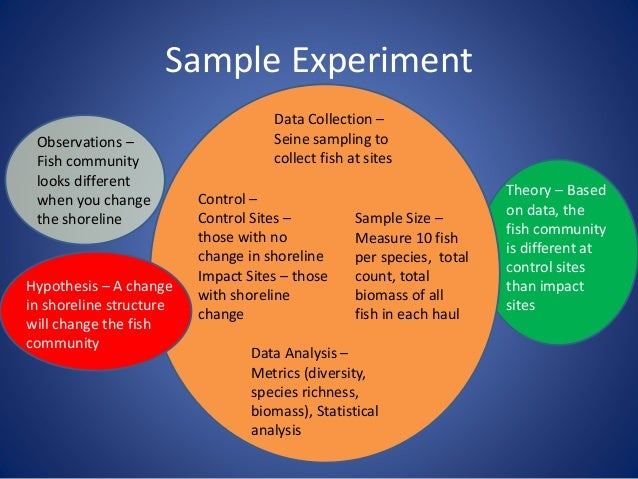Foreign and Filipino Scientists - SlideShare