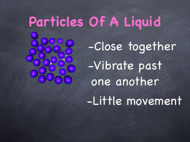 Particles Of A Liquid         -Close together         -Vibrate past          one another         -Little movement