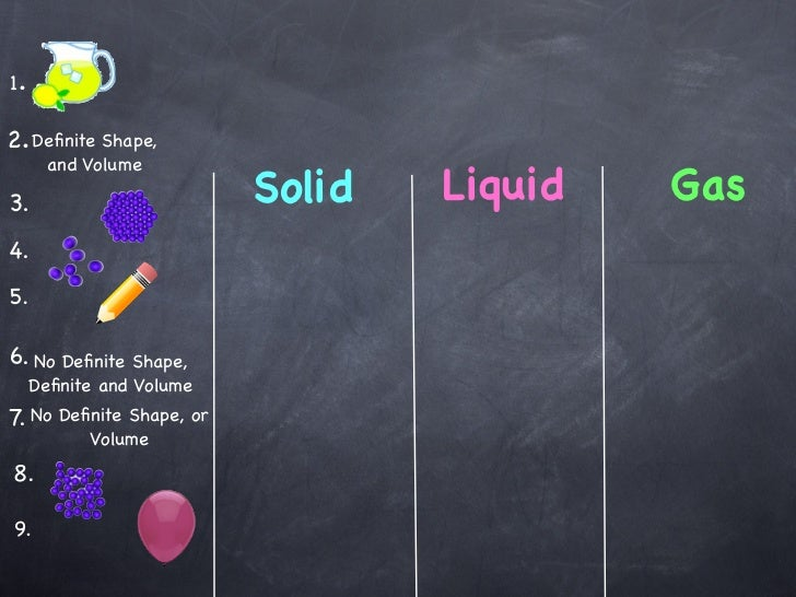 Review Game:Name That1.                       Stage Of Matter2. Definite Shape,       and Volume3.                        S...