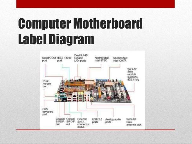 What is motherboard Slide 3