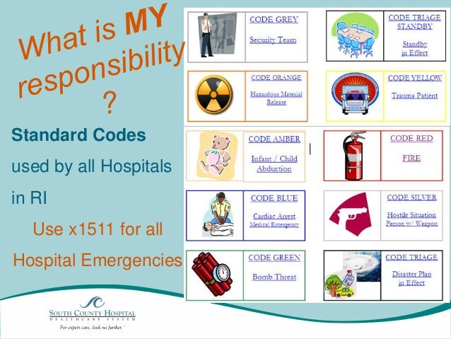Standard Codes used by all Hospitals in RI  Use x1511 for all Hospital Emergencies  fghfgh