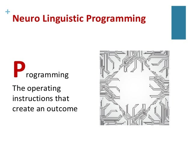 what is neuro linguistic programming (nlp)neuro linguistic programming linguistic the language you use to speak to yourself or others; 4